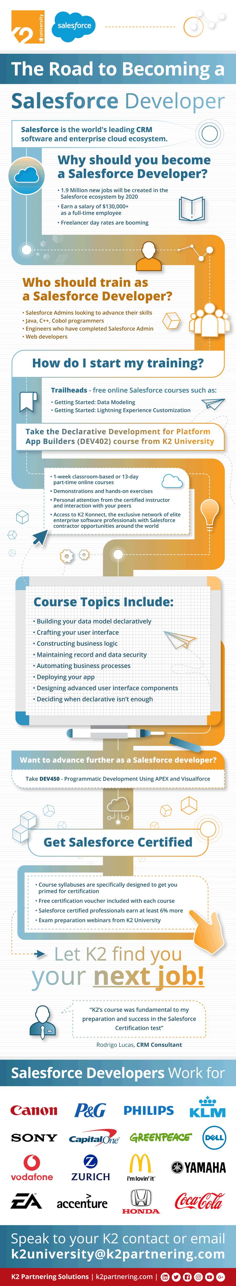 Road to Becoming a Salesforce Admin Infographic