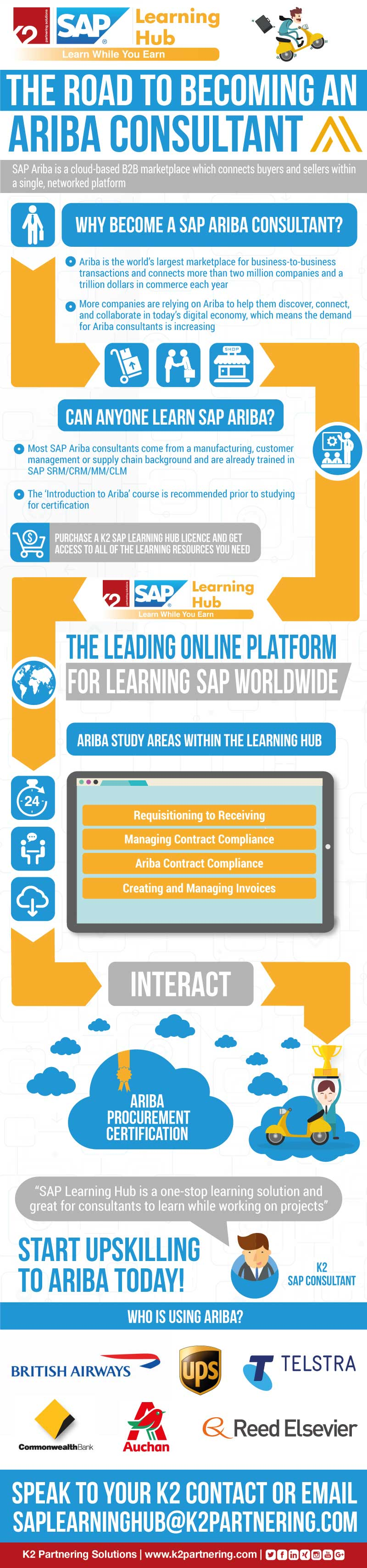 The road to becoming an ariba consultant k2 partnering solutions contact us about k2 sap learning hub xflitez Image collections