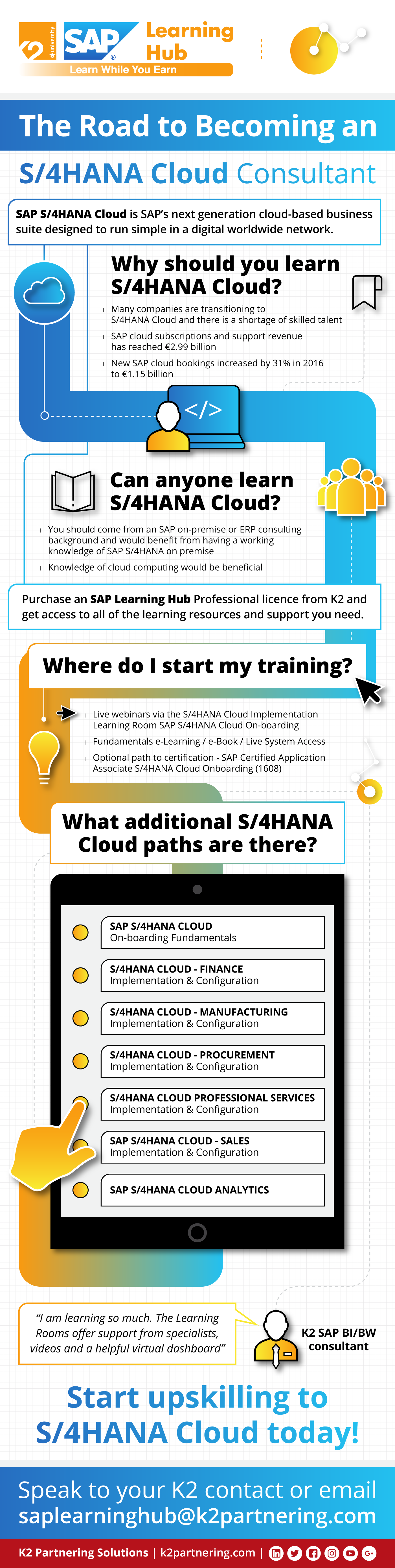Train to become an S/4HANA Cloud Consultant