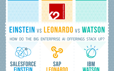 The Top Enterprise AI Offerings Compared [Infographic]