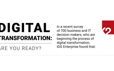 Digital Transformation: Are you Ready?
