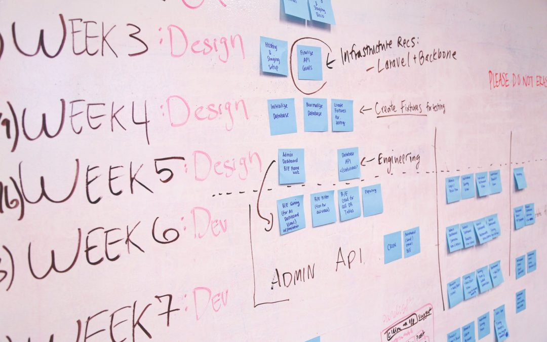 Nine Tips for Capturing Requirements for a Salesforce Implementation